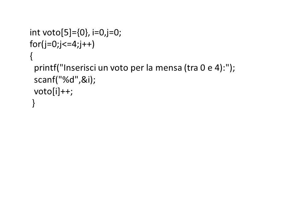 int voto[5]={0}, i=0,j=0; for(j=0;j<=4;j++) { printf( Inserisci un voto per la mensa (tra 0 e 4): );
